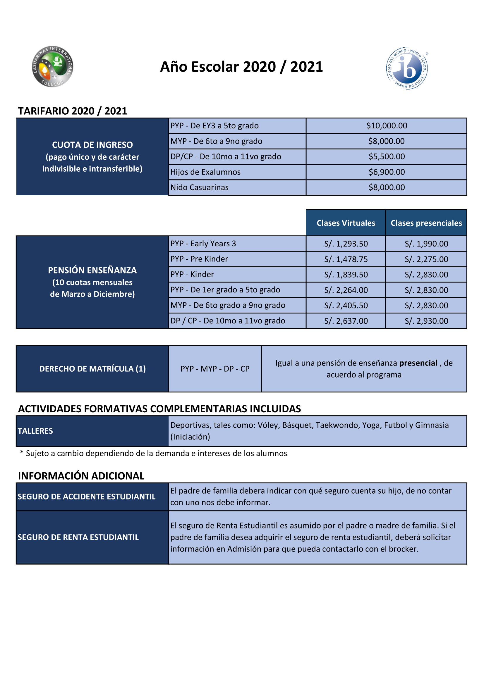 Cartilla de costos virtual 2020-2021-1